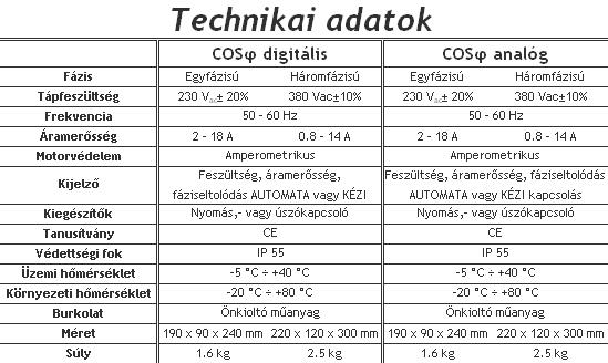 Cosfi-táblázat2