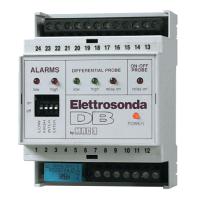 DB-elektroszonda-208x208