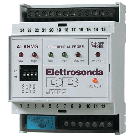DB-elektroszonda