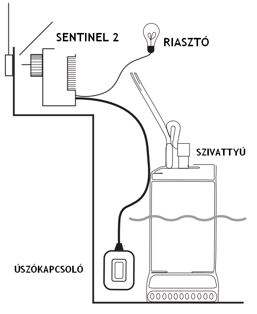 Sentinel-2-abra