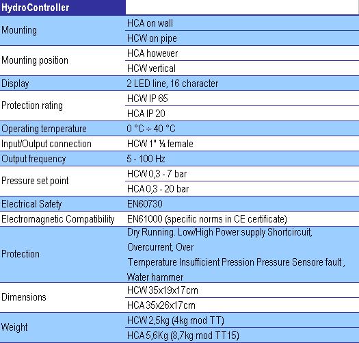 HydroController-technical-data-sheet