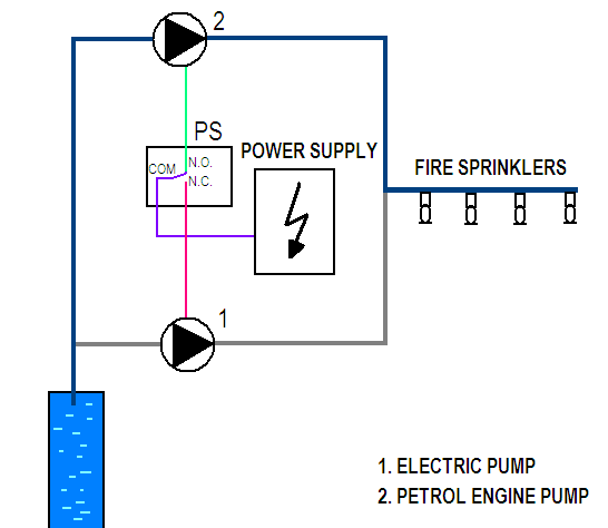 PS-PRESSURE-SWITCH 2