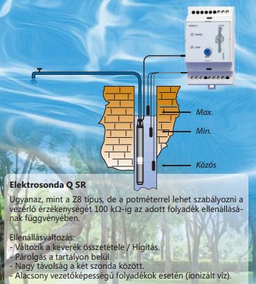 Q-SR - elektronikus szonda-02