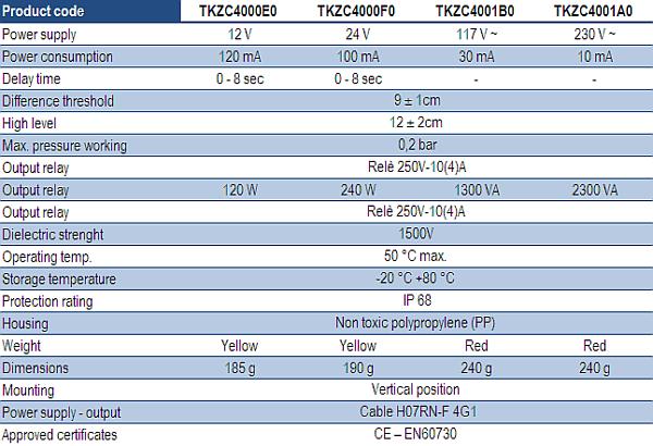 REKA-data-sheet2