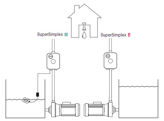 SuperSimplex-draw