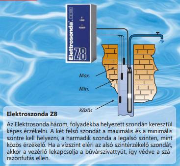 Z8 - elektronikus szonda-01