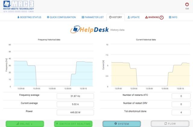 A HelpDesk grafikonokat, statisztikákat is készít nekünk